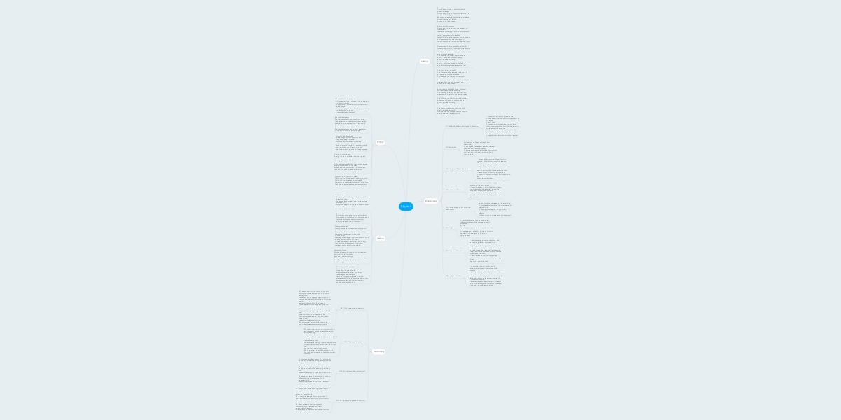 Physics | MindMeister Mind Map