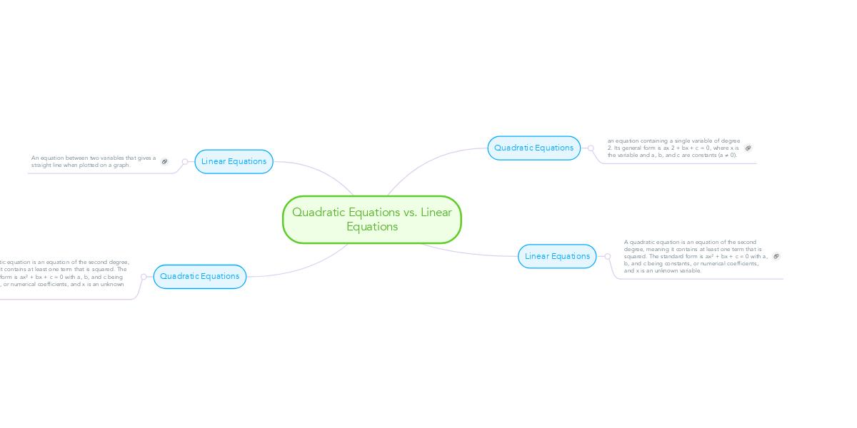 Quadratic Equations Vs Linear Equations Example Mindmeister