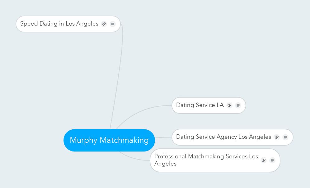 Murphy matchmaking