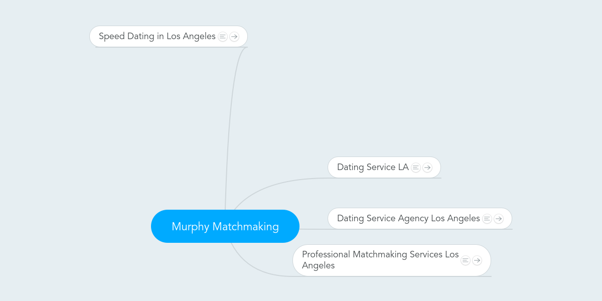 dating service in los angeles