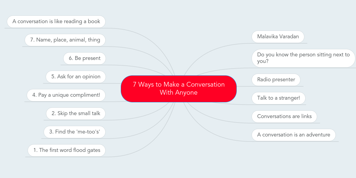 7 Ways to Make a Conversation With Anyone | MindMeister Mind Map