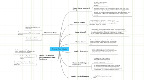 Mind Map: Thomas More - Utopia
