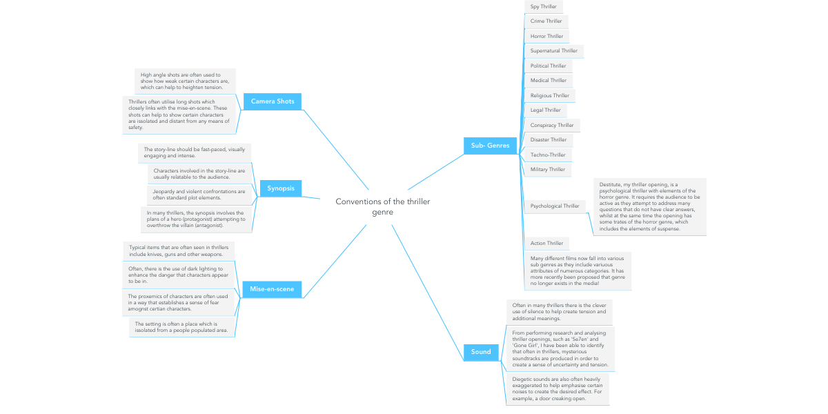 Conventions of the thriller genre | MindMeister Mind Map