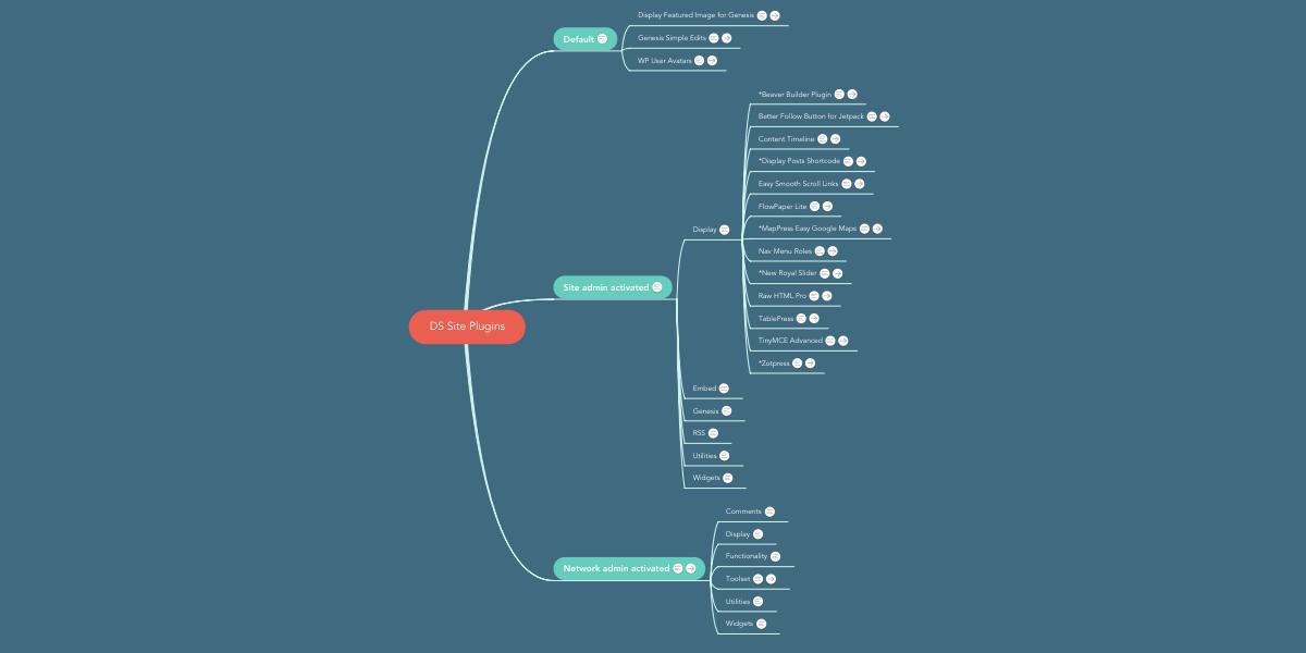 DS Site Plugins   MindMeister Mind Map
