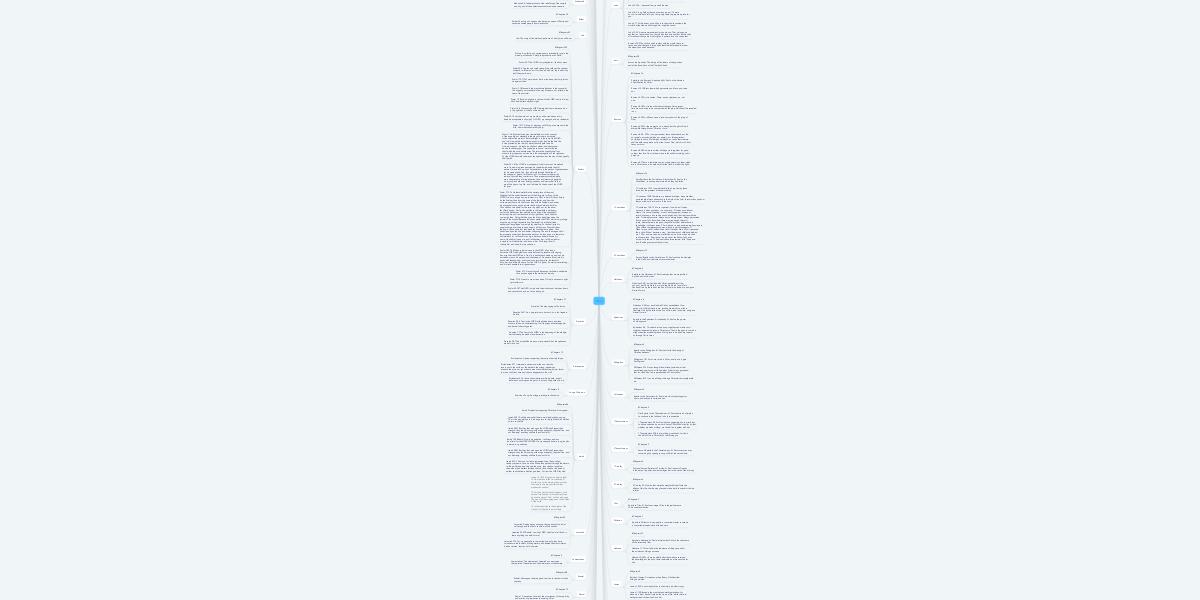 Bible | MindMeister Mind Map