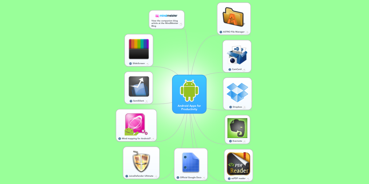 Android Apps For Productivity Example Mindmeister