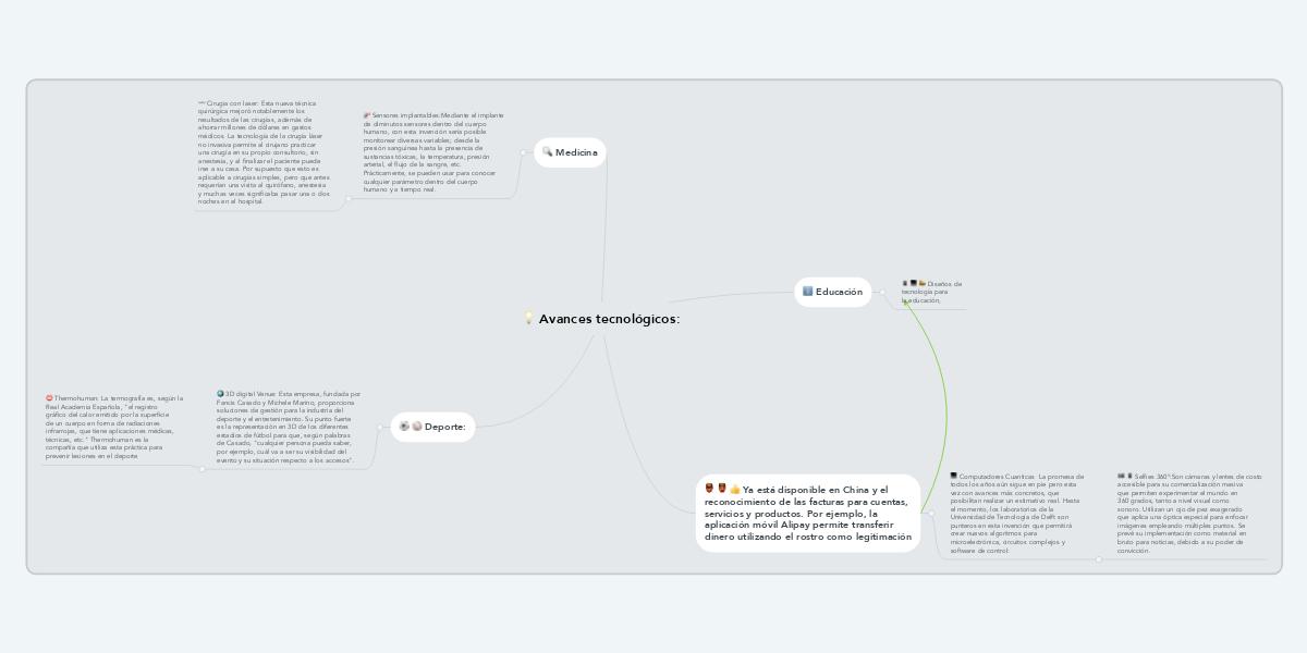 Avances tecnológicos: (Example) - MindMeister