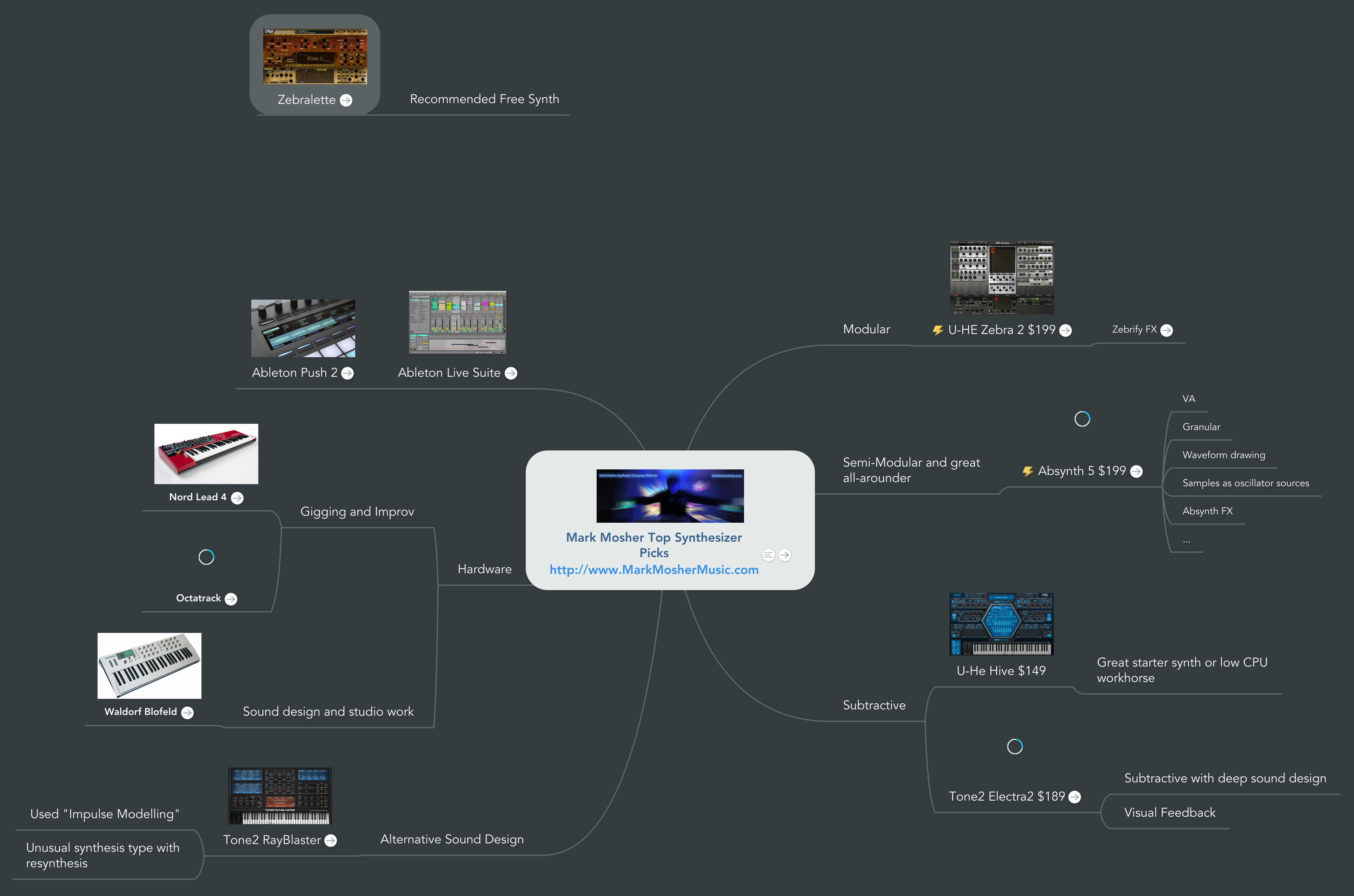 Mind Map: Mark Mosher Top Virtual Synthesizer Picks MarkMosherMusic.com