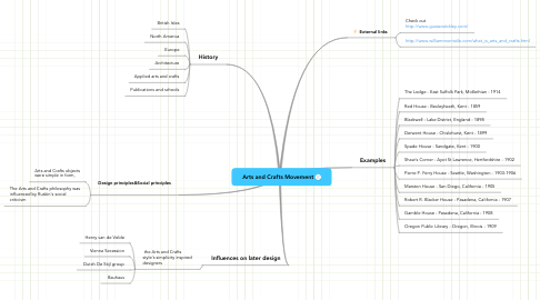 Mind Map: Arts and Crafts Movement