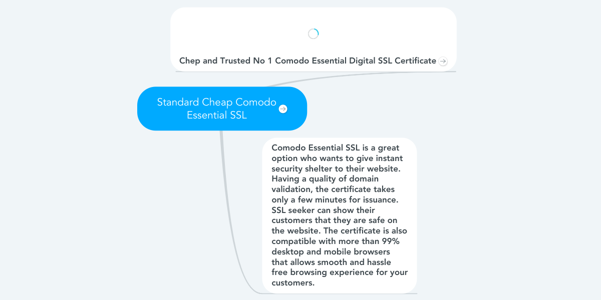 Standard Cheap Comodo Essential Ssl Example Mindmeister