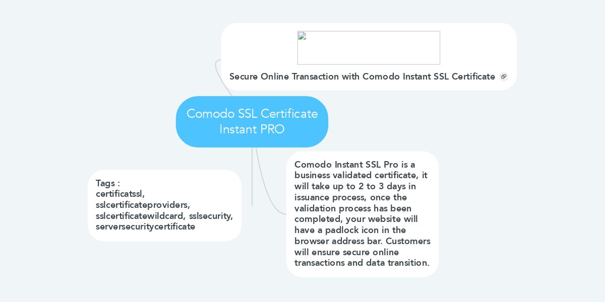 Comodo Ssl Certificate Instant Pro Example Mindmeister