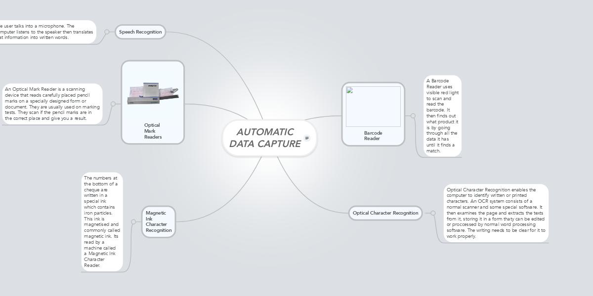 AUTOMATIC DATA CAPTURE Exemple
