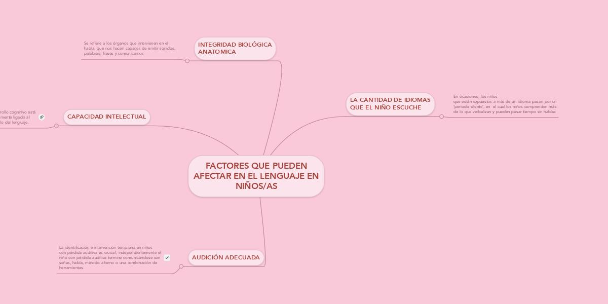 FACTORES QUE PUEDEN AFECTAR EN EL LENGUAJE EN NIÑ... (Exemple ...