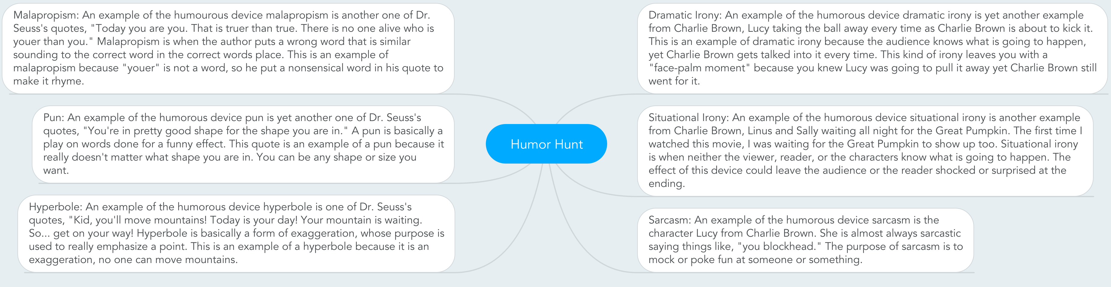 Exaggeration humor examples