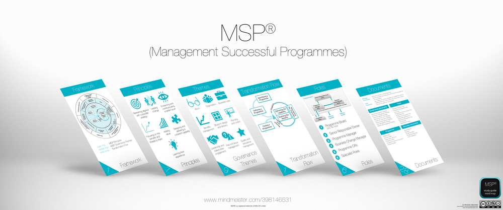 Managing successful programmes msp study guide example image not available malvernweather Gallery