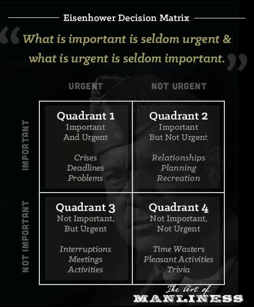 The Ultimate Business Plan Template Example Mindmeister