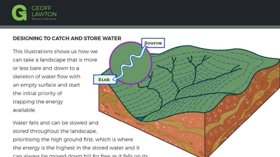 lick-branch-gas-storage