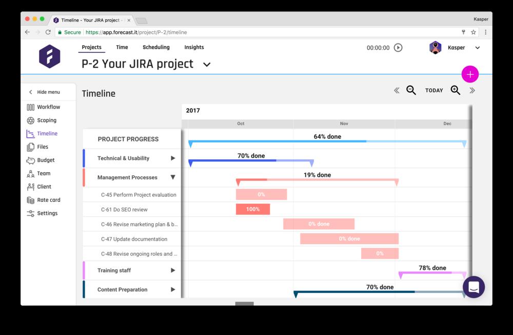 Best tools for online project resource planning i eksempel billede ikke tilgngeligt ccuart Images