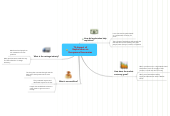 Mind map: Th Impact of Exploration on Europeans Economies
