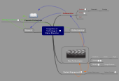 Mind map: Integration of Technology in Higher Education