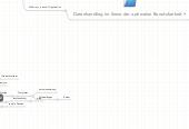 Mind map: Vorstufe