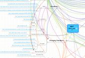 Mind map: MAET 2011 year 1