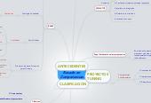 Mind map: Educación Basado en Competencias