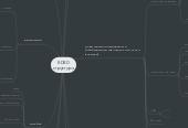 Mind map: BDBD структура