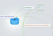 Mind map: EcosistemasDigitales