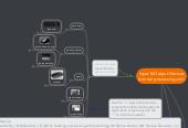 Mind map: > Input > Output >