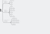 Mind map: SUNFLEX