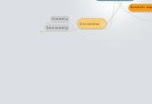 Mind map: E- läsning i bibliotek