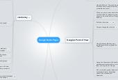 Mind map: Google Books Paper
