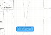 Mind map: De conclusie van de blogkermis:  Geen paal en perk maar door naar  The Next Level!