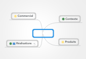 Mind map: Profalux