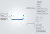 Mind map: Cómo gestionar el desempeño humano Timothy Galpin