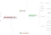 Mind map: MicroTallersTAC  2.0