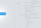 Mind map: animation du territoire par le web 2.0
