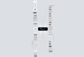 Mind map: News Discovery Tools 2012  by Robin Good