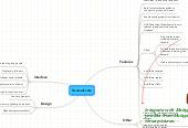 Mind map: Twumult.com