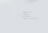 Mind map: OL-20899 - Реализовать единый перехватчик  Click событий на документе