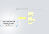 Mind map: AppThemes Vantage: Business Directory WP Theme