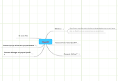 Mind map: OpenID