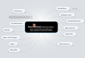 Mind map: Search Engines To Find Similar and Alternative Sites and Services