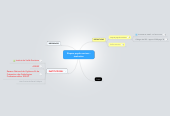 Mind map: EVALUATION DES RPS