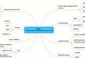 Mind map: ВОДА. кейсы для блока Материальный мир