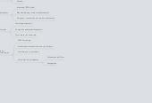 Mind map: Hablemos de e-learning Liliana Páez Cruz lilipc@gmail.com
