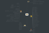 Mind map: Klimt year 2012