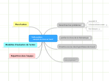 Mind map: Veille sanitaire par le médecin dutravail (place des R.P.S.)