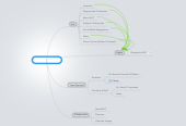 Mind map: ACC Homepage
